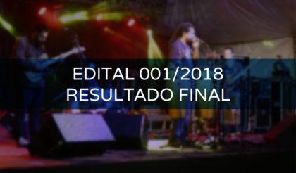 Resultado final do Edital de Credenciamento 001/2018 – RETIFICADO